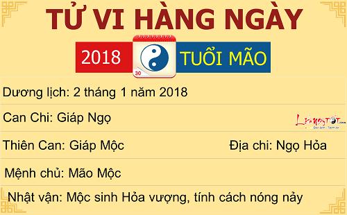 Tu vi tuoi Mao ngay 2 thang 1 nam 2018