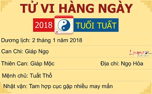 Tu vi tuoi Tuat ngay 2 thang 1 nam 2018