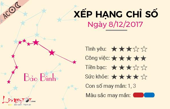 Tu vi 12 cung hoang dao - tu vi ngay 08122017 - Bao Binh