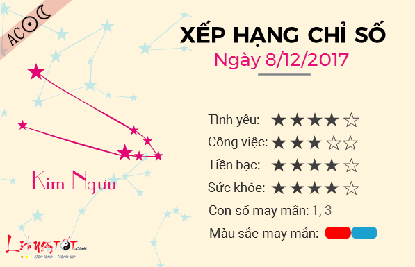 Tu vi 12 cung hoang dao - tu vi ngay 08122017 - Kim Nguu