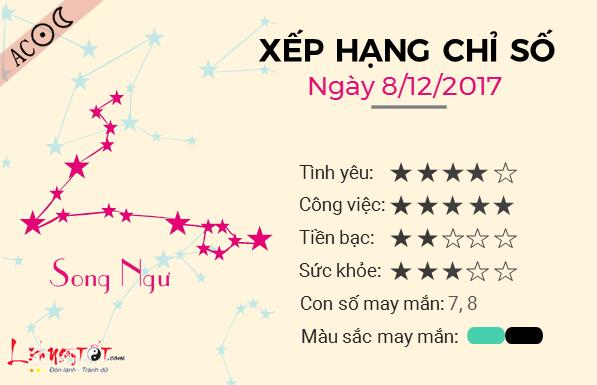 Tu vi 12 cung hoang dao - tu vi ngay 08122017 - Song Ngu