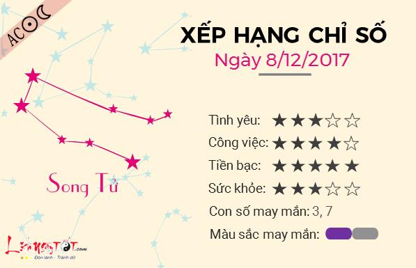 Tu vi 12 cung hoang dao - tu vi ngay 08122017 - Song Tu