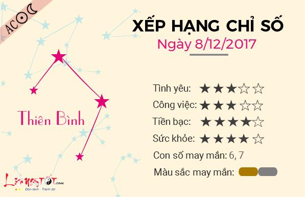 Tu vi 12 cung hoang dao - tu vi ngay 08122017 - Thien Binh