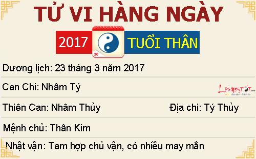 Tu vi Chu Nhat ngay 2632017 cua 12 con giap hinh anh goc 10