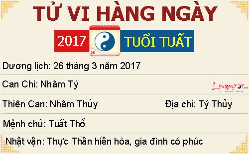Tu vi Chu Nhat ngay 2632017 cua 12 con giap hinh anh goc 12