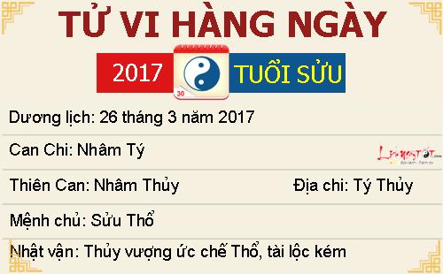 Tu vi Chu Nhat ngay 2632017 cua 12 con giap hinh anh goc 3