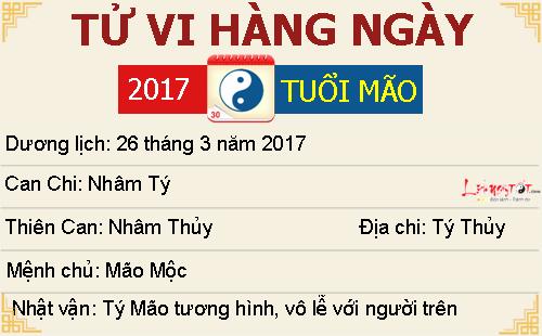Tu vi Chu Nhat ngay 2632017 cua 12 con giap hinh anh goc 5