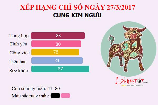 kimnguu27.3