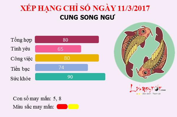 1132017 song ngu