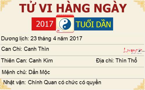 Tu vi Chu Nhat ngay 2342017 cua 12 con giap hinh anh goc 3