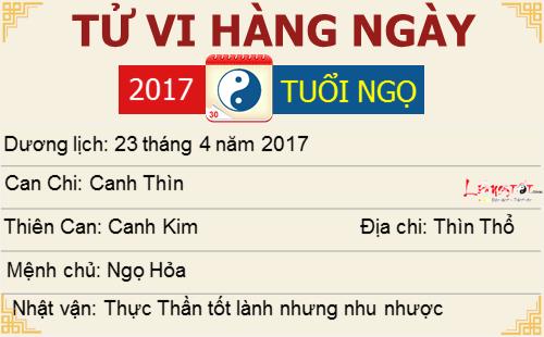Tu vi Chu Nhat ngay 2342017 cua 12 con giap hinh anh goc 7