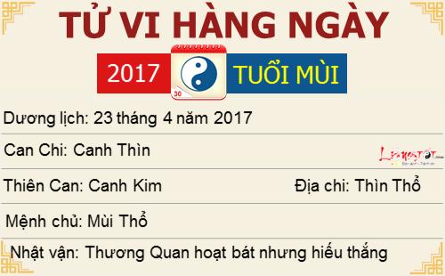 Tu vi Chu Nhat ngay 2342017 cua 12 con giap hinh anh goc 8