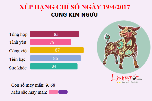 kimnguu19.4