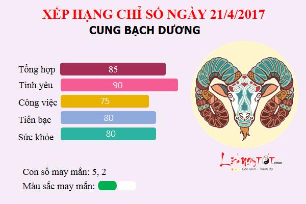 bachduong21.4