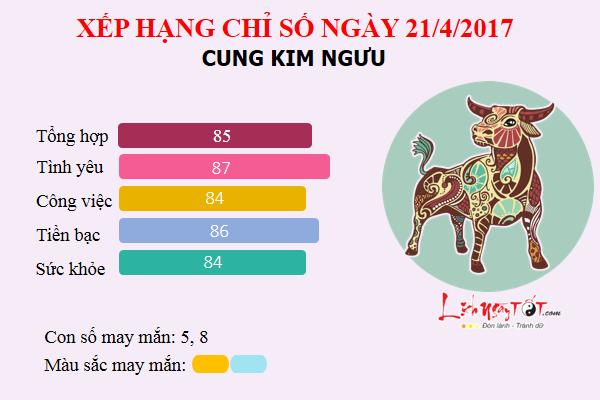 kimnguu21.4