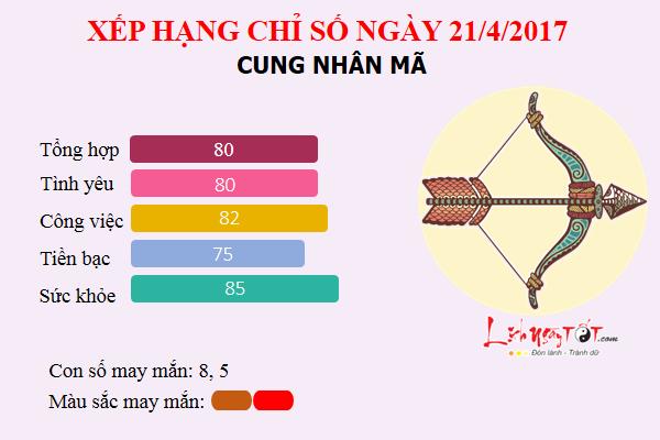 nhanma21.4