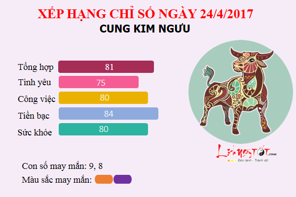 kimnguu24.4