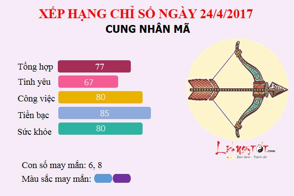 nhanmat24.4