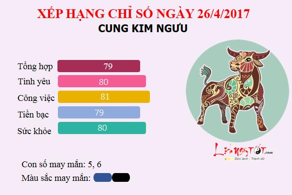 kimnguu26.4
