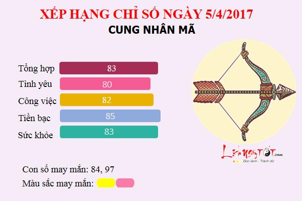 nhanma5.4