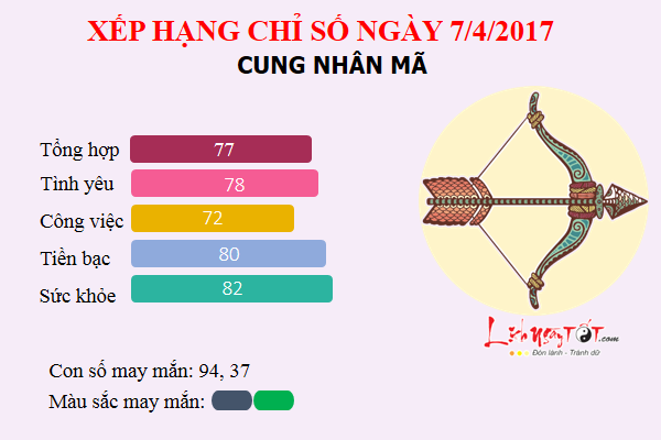nhanma7.4
