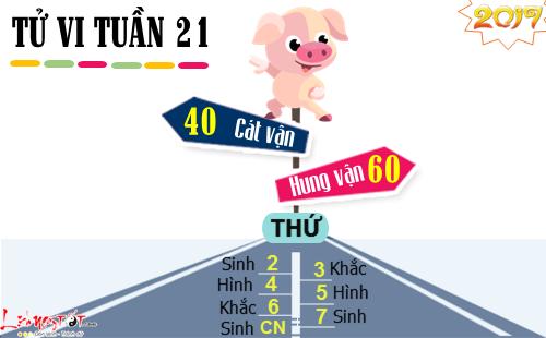 Tu Vi Tuan Moi tu 22 - 2852017 cua 12 Con Giap Chinh Xac Nhat hinh anh goc 12