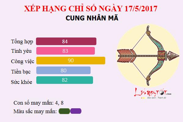 nhanma17.5