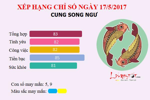 ngu17.5