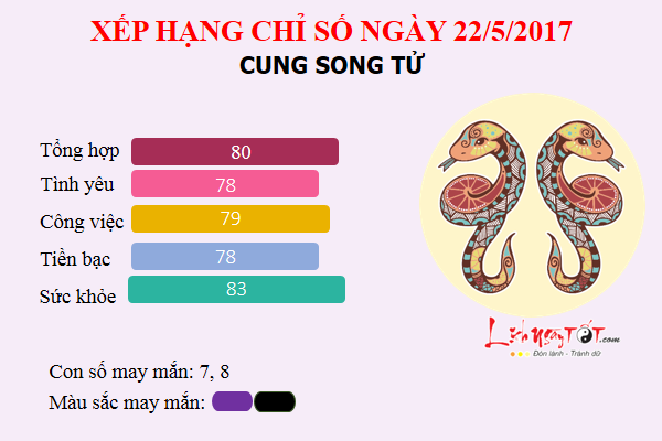 song22.5