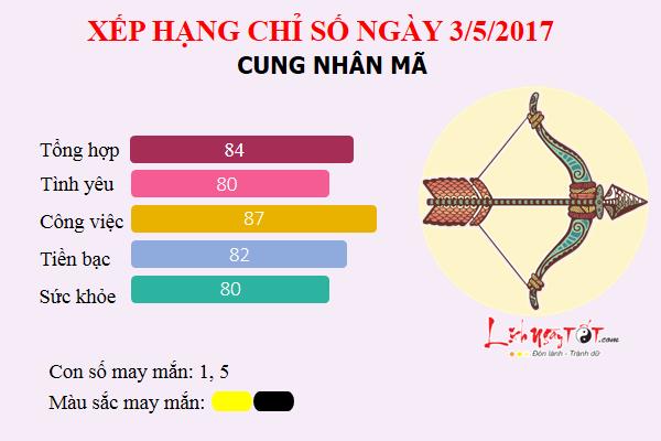 nhanma3.5