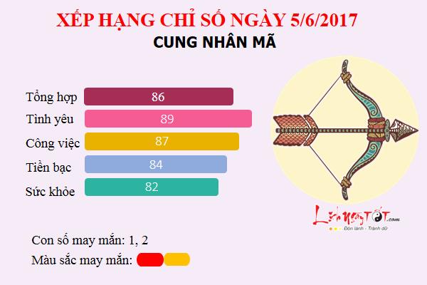 nhanma5.6