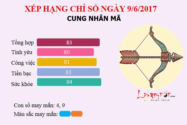 nhanma9.6