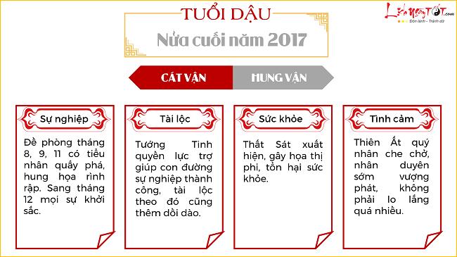 Van trinh nguoi tuoi Dau nua cuoi nam 2017