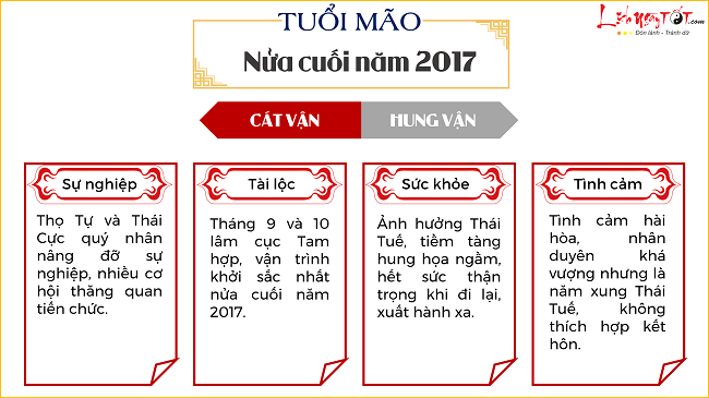 Van trinh nguoi tuoi Mao nua cuoi nam 2017