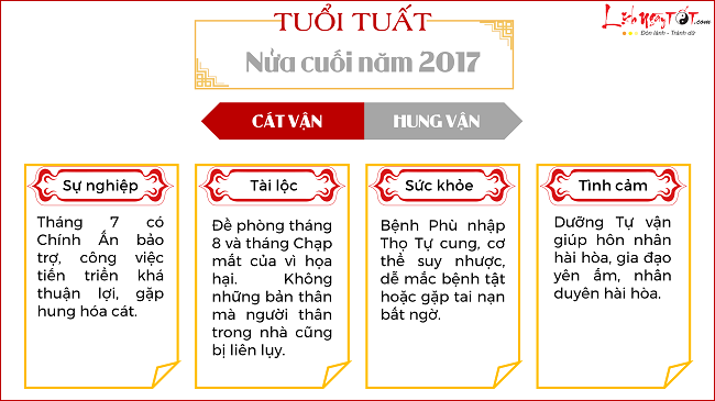 Van trinh nguoi tuoi Tuat nua cuoi nam 2017