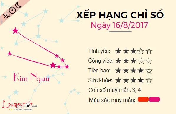 Tu vi 12 cung hoang dao - Tu vi ngay 14082017 - Kim Nguu