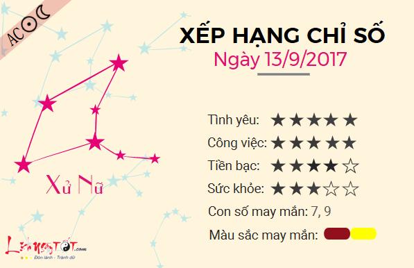Tu vi 12 cung hoang dao - Tu vi 13092017 - Xu Nu