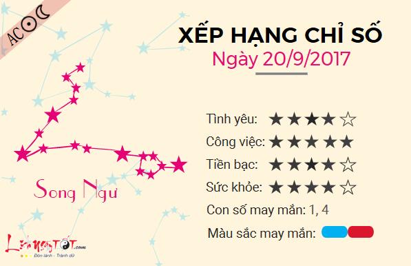Tu vi 12 cung hoang dao - Tu vi ngay 20092017 - Song Ngu