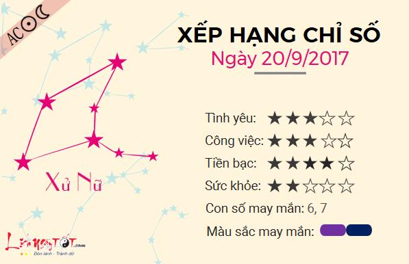 Tu vi 12 cung hoang dao - Tu vi ngay 20092017 - Xu Nu