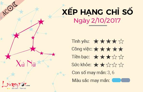 Tu vi 12 cung hoang dao - Tu vi ngay 02102017 - Xu Nu