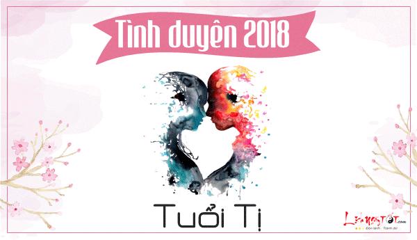 Tu-vi-tuoi-Ti-2018-tu-vi-tinh-cam