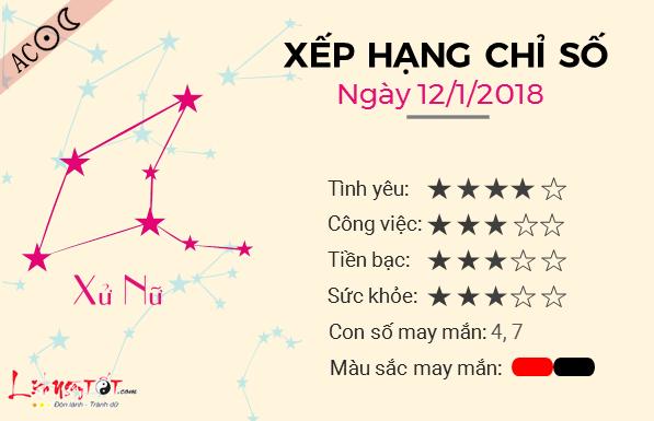 Tu vi 12 cung hoang dao - Tu vi ngay 12012018 - Xu Nu