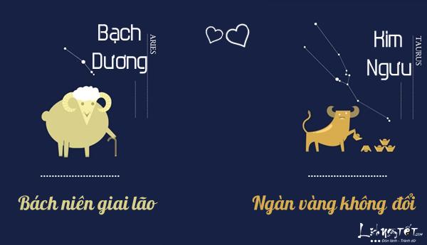 Tinh yeu 12 cung hoang dao, cung Bach Duong, cung Kim Nguu