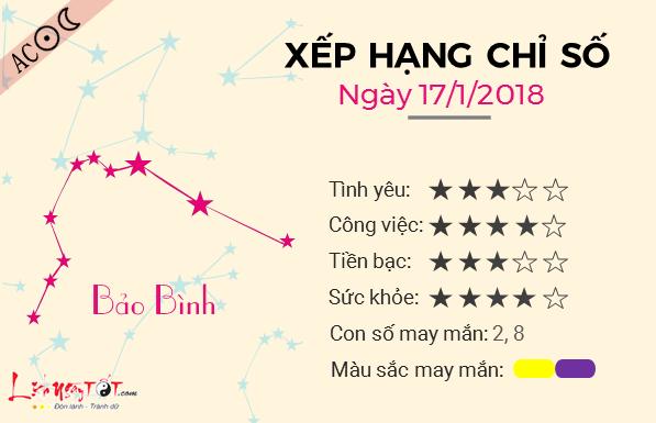 Tu vi 12 cung hoang dao - Tu vi ngay 17012018 - Bao Binh