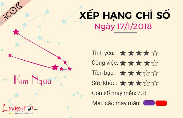 Tu vi 12 cung hoang dao - Tu vi ngay 17012018 - Kim Nguu