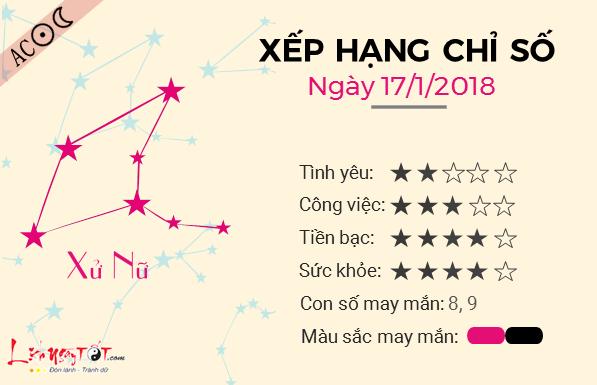Tu vi 12 cung hoang dao - Tu vi ngay 17012018 - Xu Nu