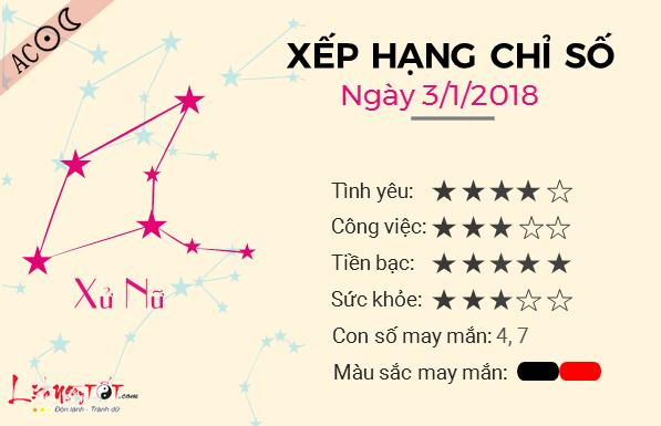 Tu vi 12 cung hoang dao - Tu vi ngay 312018 - Xu Nu