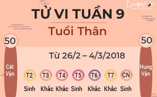 - 9tu vi tuan moi cua 12 con giap tu vi tuan 9 tuoi than - Tử vi tuần mới từ 26/2 – 4/3/2018 của 12 con giáp