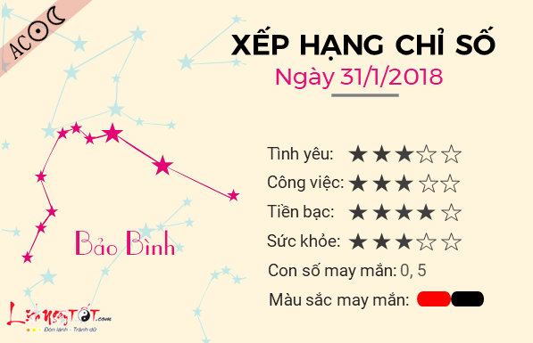 Tu vi 12 cung hoang dao - Tu vi ngay 31012018 - Bao Binh