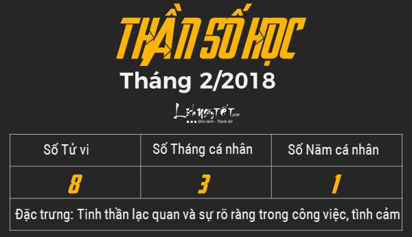 Xem boi ngay sinh bang Than so hoc du doan van menh thang 2 nam 2018, so tu vi 8